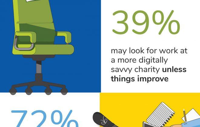 Infographic-Digital-Drain-long-FINAL