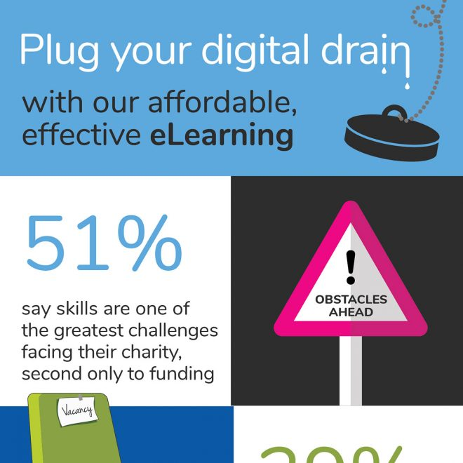 Infographic-Digital-Drain-long-FINAL